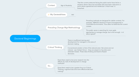 Mind Map: Doctoral Beginnings