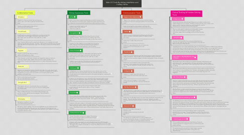 Mind Map: Web 2.0 Tools By Ashley Litzelfelner and Lindsey Hartle