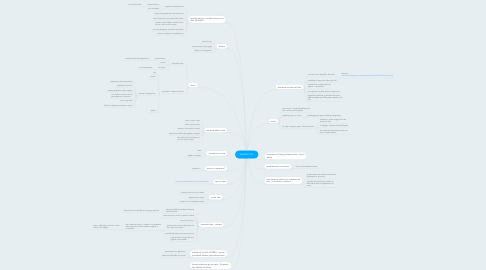 Mind Map: Venator  FC