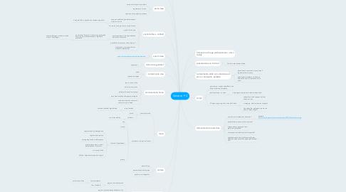 Mind Map: Venator  FC