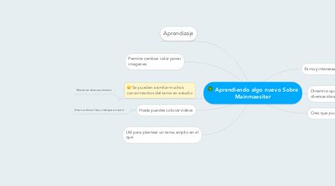 Mind Map: Aprendiendo algo nuevo Sobre Mainmaesiter