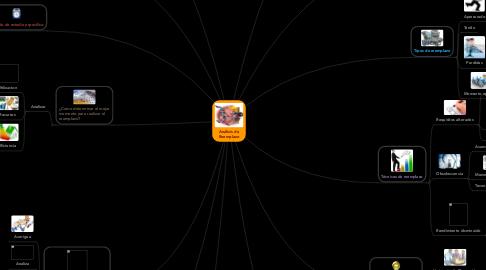 Mind Map: Análisis de Reemplazo