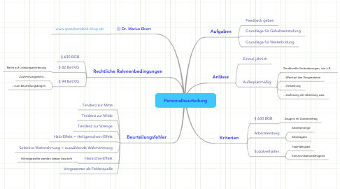 Mind Map: Personalbeurteilung