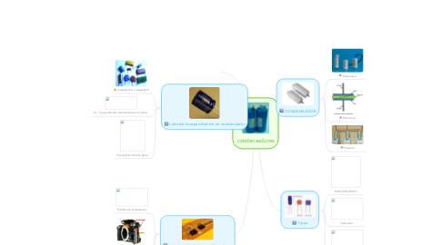 Mind Map: condensadores