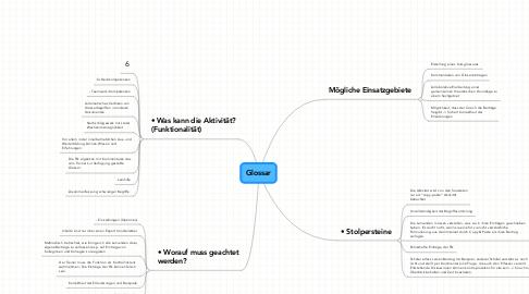 Mind Map: Glossar