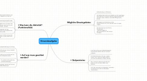 Mind Map: Einsendeaufgabe