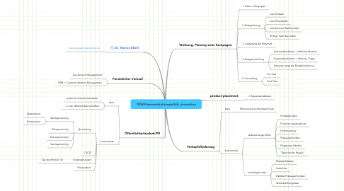 Mind Map: TBW/Kommunikationspolitik, promotion