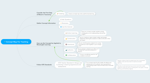Mind Map: Concept Map For Teaching