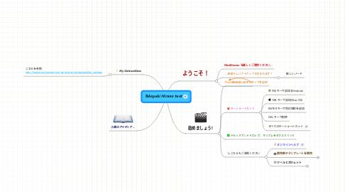 Mind Map: Takayuki Hirano test