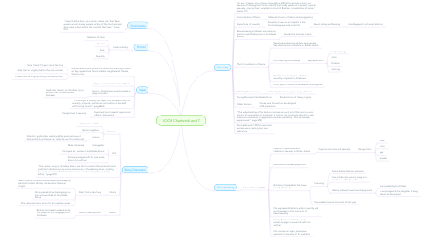 Mind Map: LOOP Chapters 6 and 7