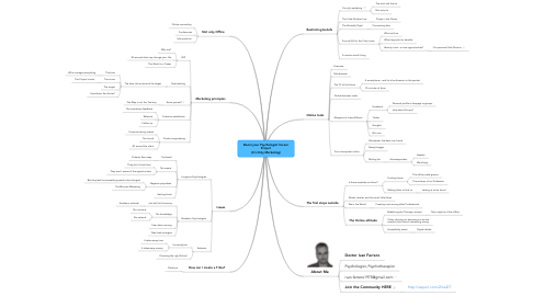 Mind Map: Boost your Psychologist Career Project (It's Only Marketing)
