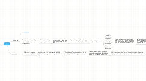 Mind Map: RMA Case