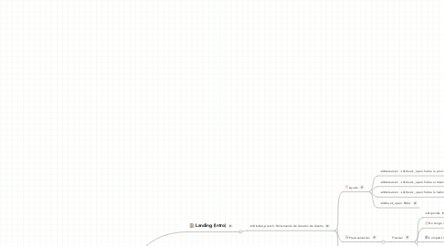 Mind Map: Mapa Usabilidad