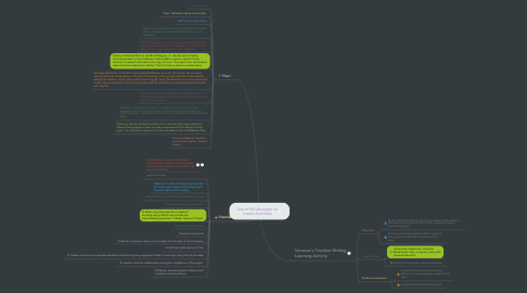 Mind Map: Use of Mindmeister to create Activities