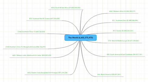 Mind Map: The World (6,602,275,475)