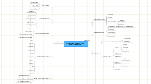 Mind Map: Entertainment and Social Media On the Nokia report