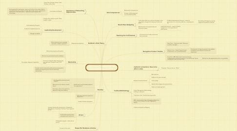 Mind Map: Grow and attract leaders who are compassionate and influential.