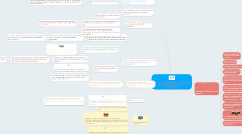 Mind Map: Gestión de la información  como base de una iniciativa de gestión del conocimiento