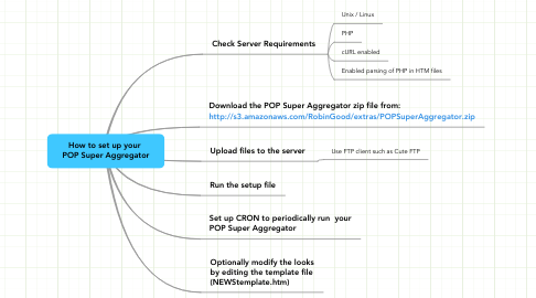 Mind Map: How to set up your  POP Super Aggregator
