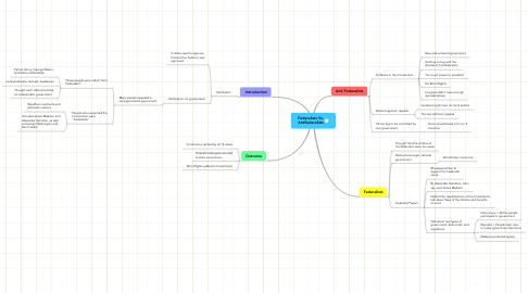 Mind Map: Federalists Vs. Antifederalists