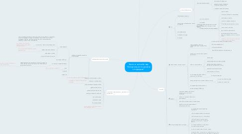 """Mind Map: Бесплатный вебинар """"Консультации по дизайну интерьеров"""""""