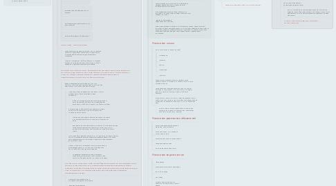 Mind Map: Мой вебинар по копирайтингу