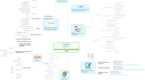 Mind Map: Australian Curriculum: Technologies (ACARA, 2013)