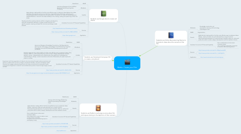 Mind Map: Media- Create your Film
