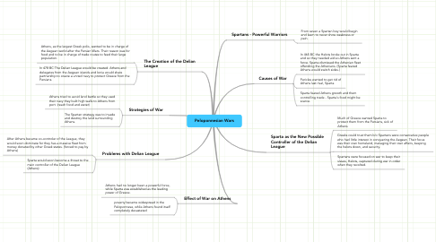 Mind Map: Peloponnesian Wars