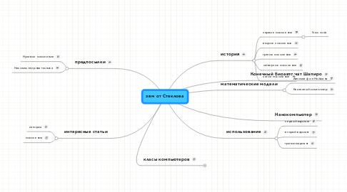 Mind Map: эвм от Стеклова