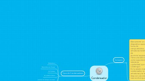 Mind Map: Condensador