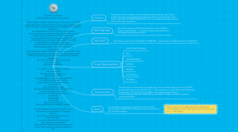 Mind Map: Executive Summary of  Robert's Rules of Order: Project Details:   Robert's Rules of Order: Newly Revised, 10th edition is over 700 pages long! This is much too long for you to read and digest on your own in 11 weeks, so you are going to work together with a team to summarize it. Your assignment is to work as a group to produce an executive summary of Robert's Rules of Order which can be easily read and understood in 10 minutes or less. Your intended audience is a busy professional (such as yourself) who has just joined an organization which uses Robert's Rules to organize its meetings. The executive summary must take the form of a slideshow presentation. Microsoft Powerpoint is recommended.  Your presentation should not be too short or too long. Don't leave out anything essential, but don't go into unnecessary detail either. (Most groups in the past have had success with a 25-30 slide presentation) Due Date: The presentation is due at the end of Week Nine . Grading and Evaluation  Your grade on this assignment will have two components: The slideshow presentation your group produces (50%) Your participation in the team process (50%) Your slideshow presentation will be graded based on the following criteria: Content (60%) Topic covered thoroughly Enough information given to understand topic Did not exclude any important information or include any unnecessary information Design (40%) Very creative Easy to read and follow Did not include any unnecessary graphics   A Team Member Evaluation Form will be used to evaluate your participation in the team process. You will be evaluating yourself and your team members. Your team members will be evaluating you and giving you feedback. Your instructor will be reading your evaluations of your team members and their evaluation of you.