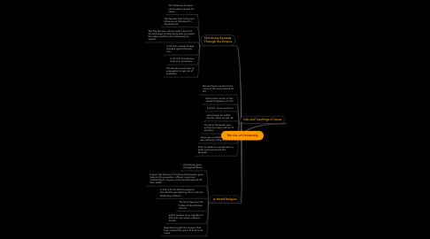 Mind Map: The rise of Christianity