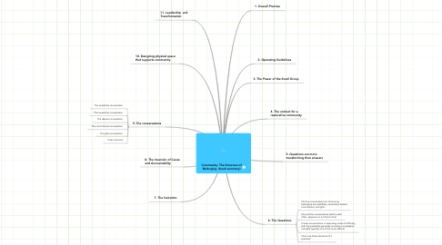 Mind Map: Community: The Structure ofBelonging  (book summary)