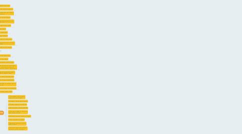 Mind Map: DIAGRAMA usuário-necessidade-função