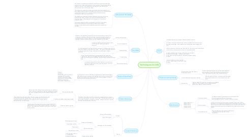 Mind Map: Technologies: ACARA