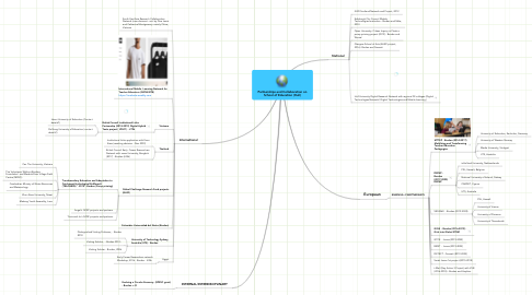 Mind Map: Partnerships and Collaboration on School of Education (Hull)