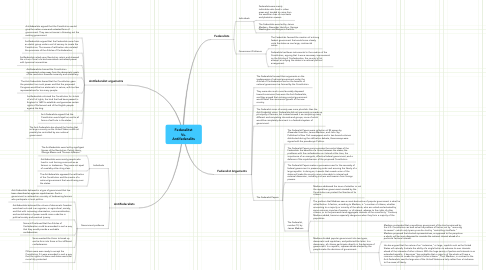 Mind Map: Federalitst