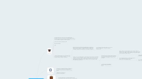 Mind Map: Мой вебинар по социальным сетем