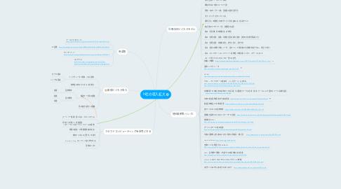 Mind Map: N社の収入拡大