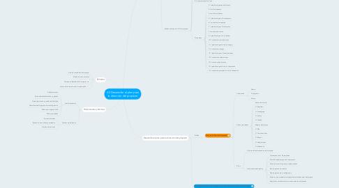 Mind Map: 4.2 Desarrollar el plan para la dirección del proyecto