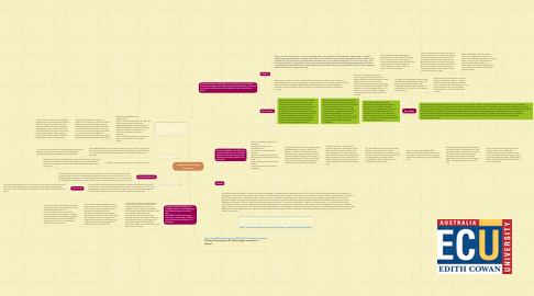 Mind Map: Australian Technology Curriculum