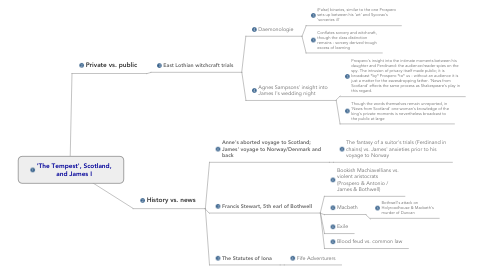 Mind Map: 'The Tempest', Scotland, and James I