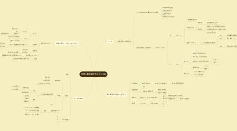 Mind Map: 動画仕事術講座のこども参加