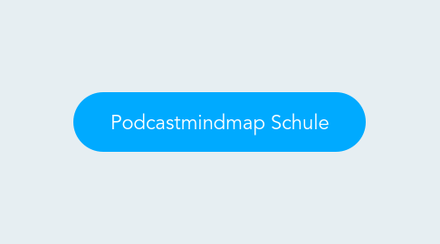 Mind Map: Podcastmindmap Schule