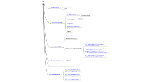 Mind Map: The Psychomentors (Staff)