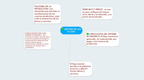 Mind Map: DESTINO DE LOS FLUJOS: