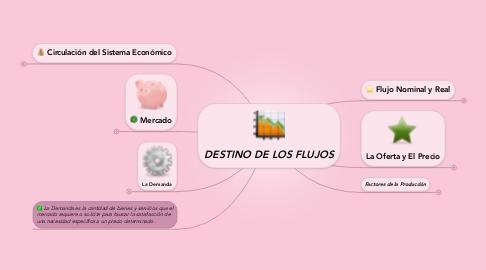 Mind Map: DESTINO DE LOS FLUJOS