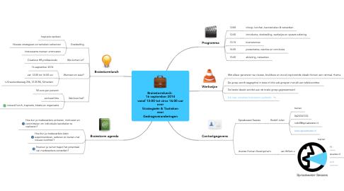 Mind Map: Brainstormlunch:  16 september 2014 vanaf 12:00 tot circa 16:00 uur over Strategieën & Tactieken voor Gedragsveranderingen