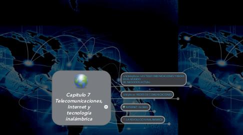 Mind Map: Capitulo 7  Telecomunicaciones, Internet y tecnología inalámbrica
